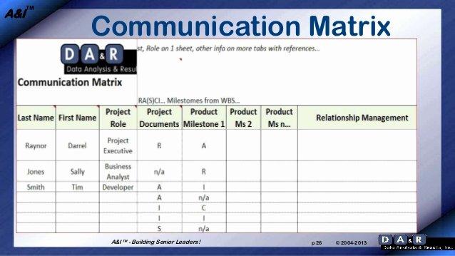 Communication Matrix Template Beautiful Munication Matrix Template Project Management Erieairfair