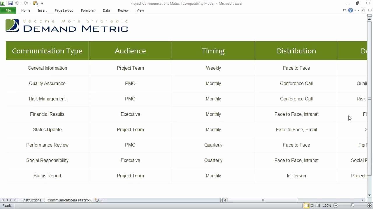 Communication Matrix Template Best Of Project Munications Matrix