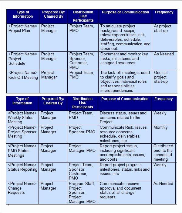Communication Matrix Template Luxury 9 Munication Plan Template