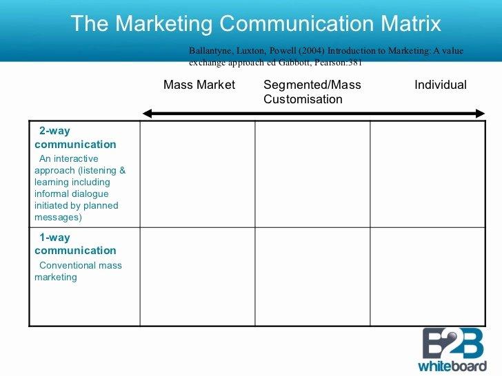 Communication Matrix Template Unique Marketing Munications Matrix Template Templates