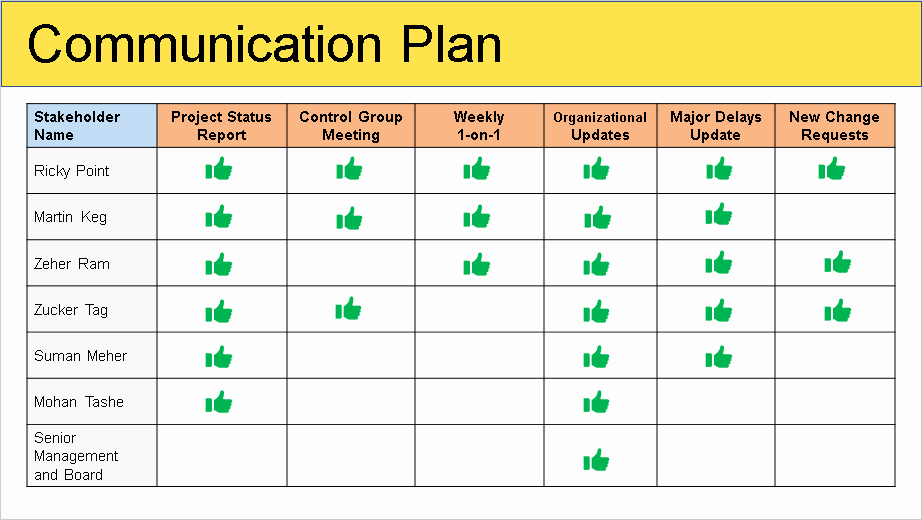 Communication Matrix Template Unique Stakeholder Management Plan Template Free Download Free
