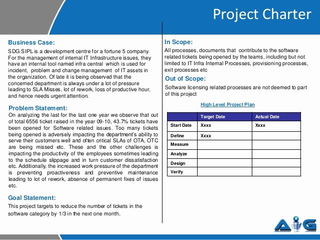 Company Charter Example Awesome Advanced Innovation Group Example Of Six Sigma Project