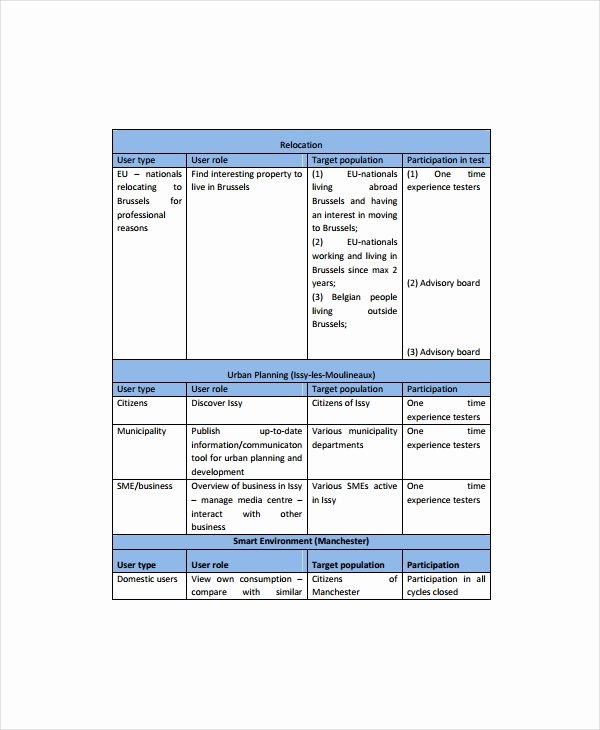 Company Charter Example Elegant 8 Project Charter Templates Free Sample Example