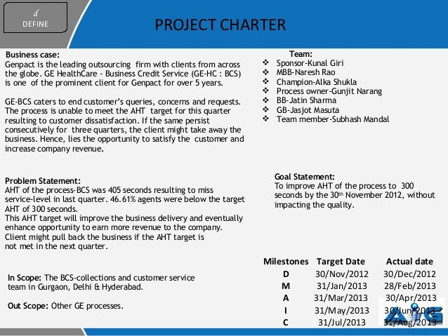 Company Charter Example Luxury Reducing Aht