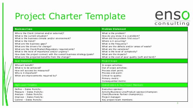 Company Charter Template Elegant Lean Six Sigma Project Charter Template