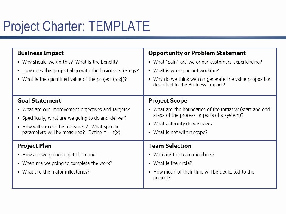 "Company Charter Template Elegant Project Charter Iab ""the Next Great Idea"" Marketing the"