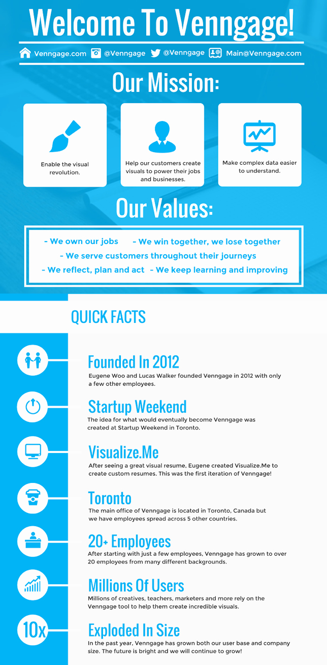 Company Fact Sheet Example Elegant Take Your New Hire Boarding to the Next Level with