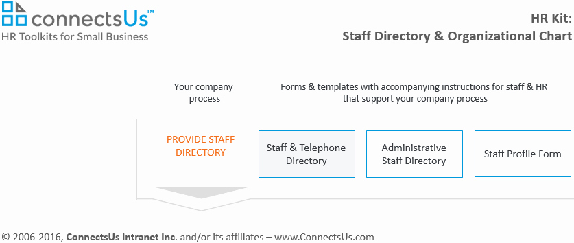 Company Phone Directory Template Fresh Staff & Telephone Directory Template