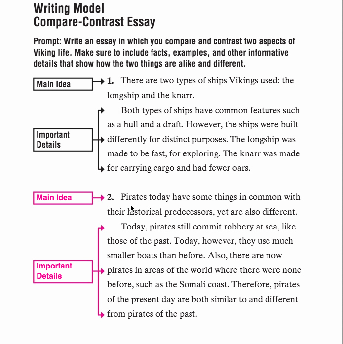 Compare and Contrast Conclusion Example Fresh format Of A Pare and Contrast Essay Sludgeport657 Web