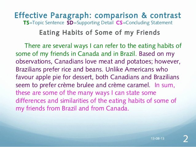 Compare and Contrast Conclusion Example Luxury Paragraph Writing Parison & Contrast