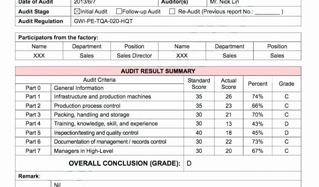 Compliance Audit Report Template Beautiful Pliance Audit Report Sample – Internal Audit Plan