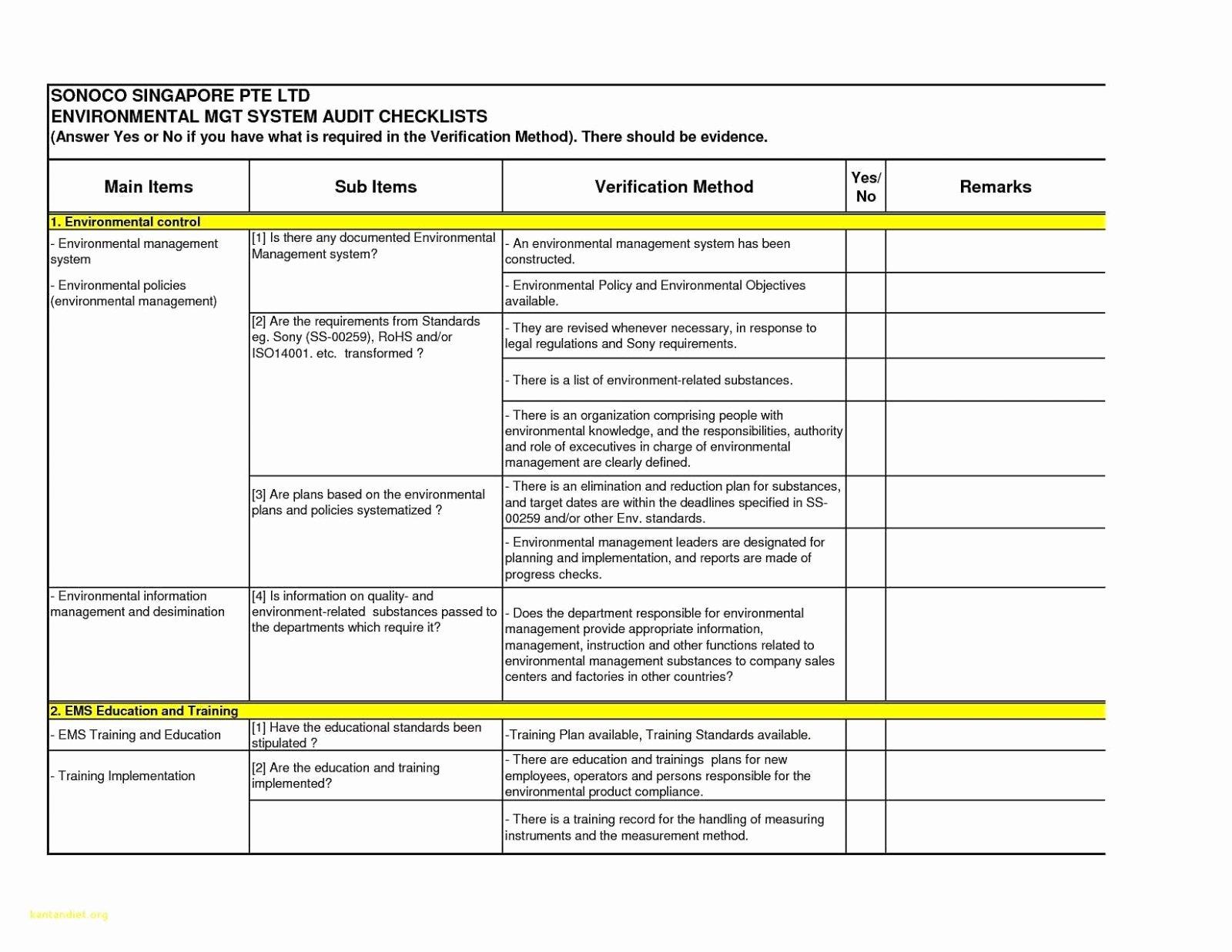 Compliance Audit Report Template Fresh Sample Pliance Report Template Internal Audit Maggi