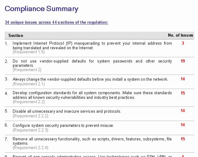 Compliance Audit Report Template Unique Regulatory Pliance Reports
