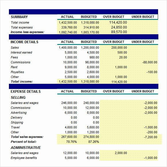 Condo Budget Template Best Of Bud Plan Samples Examples Templates 7 Documents In
