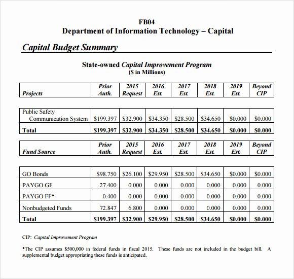 Condo Budget Template Elegant Sample Bud Summary 6 Documents In Pdf Word