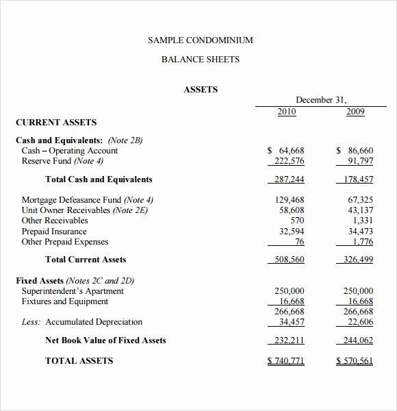 Condo Budget Template Fresh 6 Sample Small Business Bud