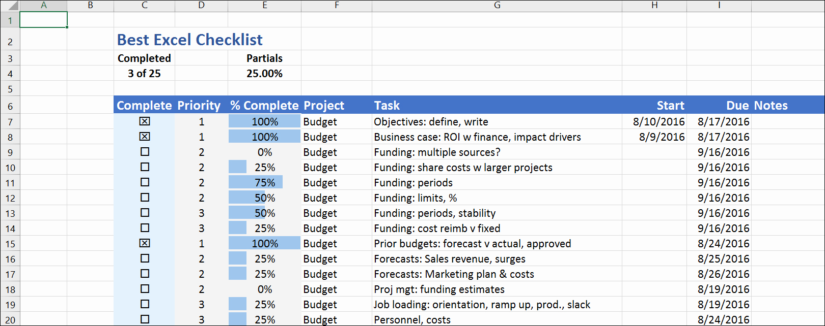Construction Checklist Template Excel Best Of the Best Excel Checklist