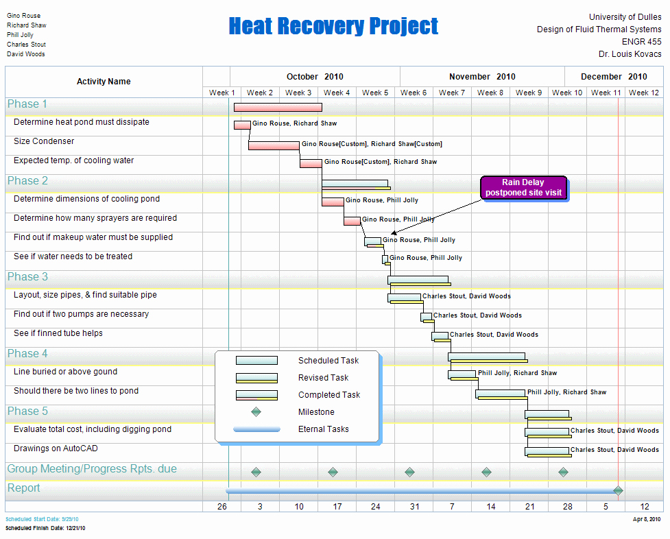 Construction Project Management Templates Beautiful Free Project Management Templates for Construction