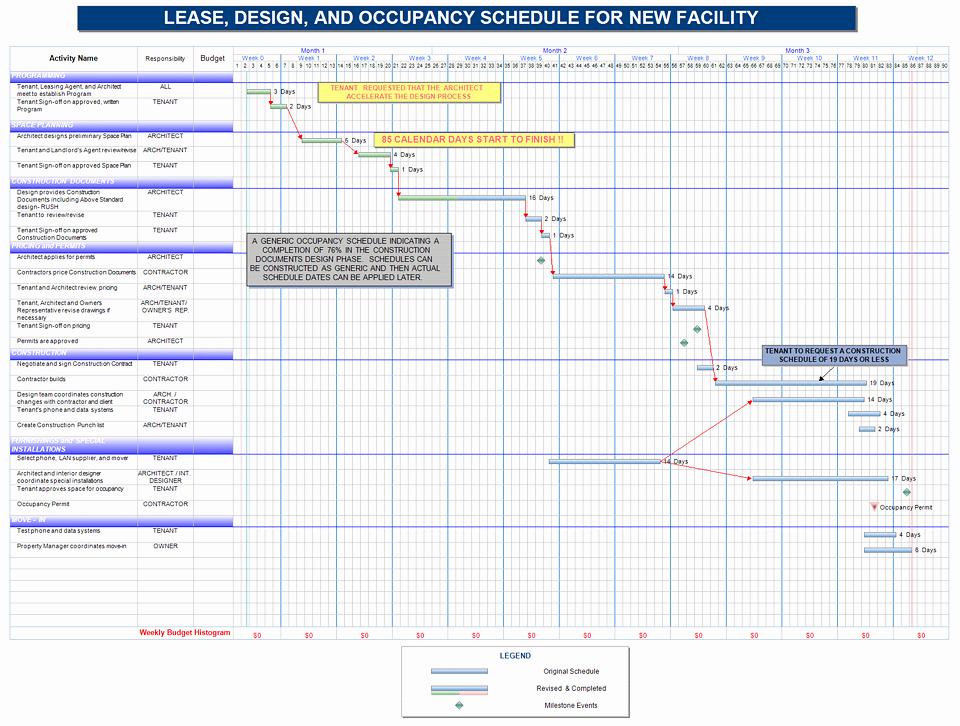 Construction Project Management Templates Luxury Free Project Management Templates for Construction