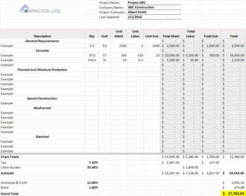 Construction Submittal form Template Inspirational Free Request for Information Rfi form Template