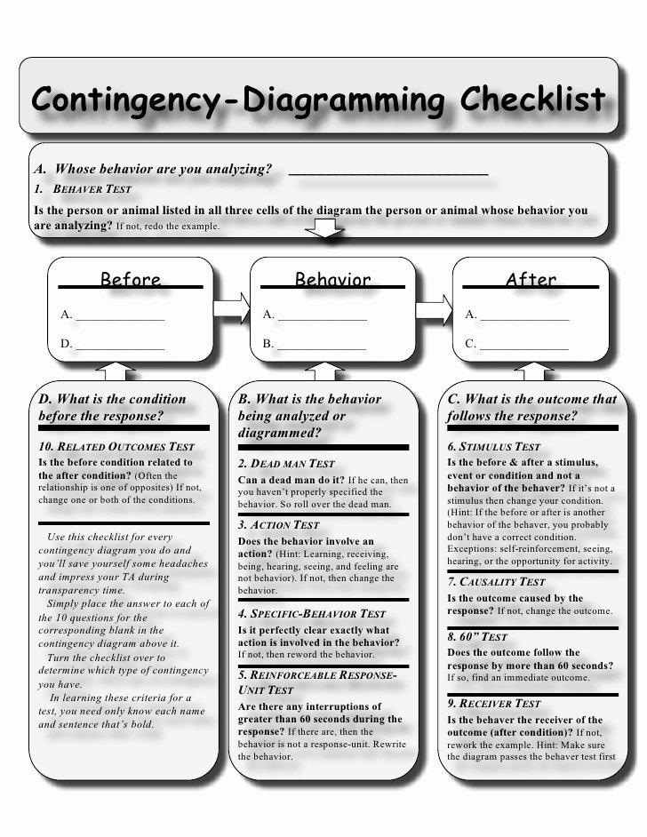 Contingency Contract Examples Unique Contingency Diagraming Checklist