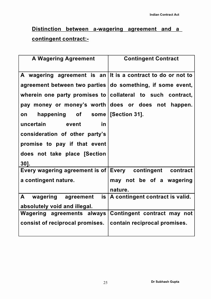 Contingency Contract Examples Unique General Rules Pertaining to Contracts