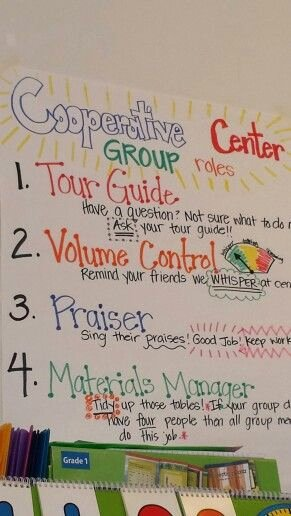 Cooperative Learning Lesson Plan Template Inspirational Best 25 Cooperative Learning Ideas On Pinterest