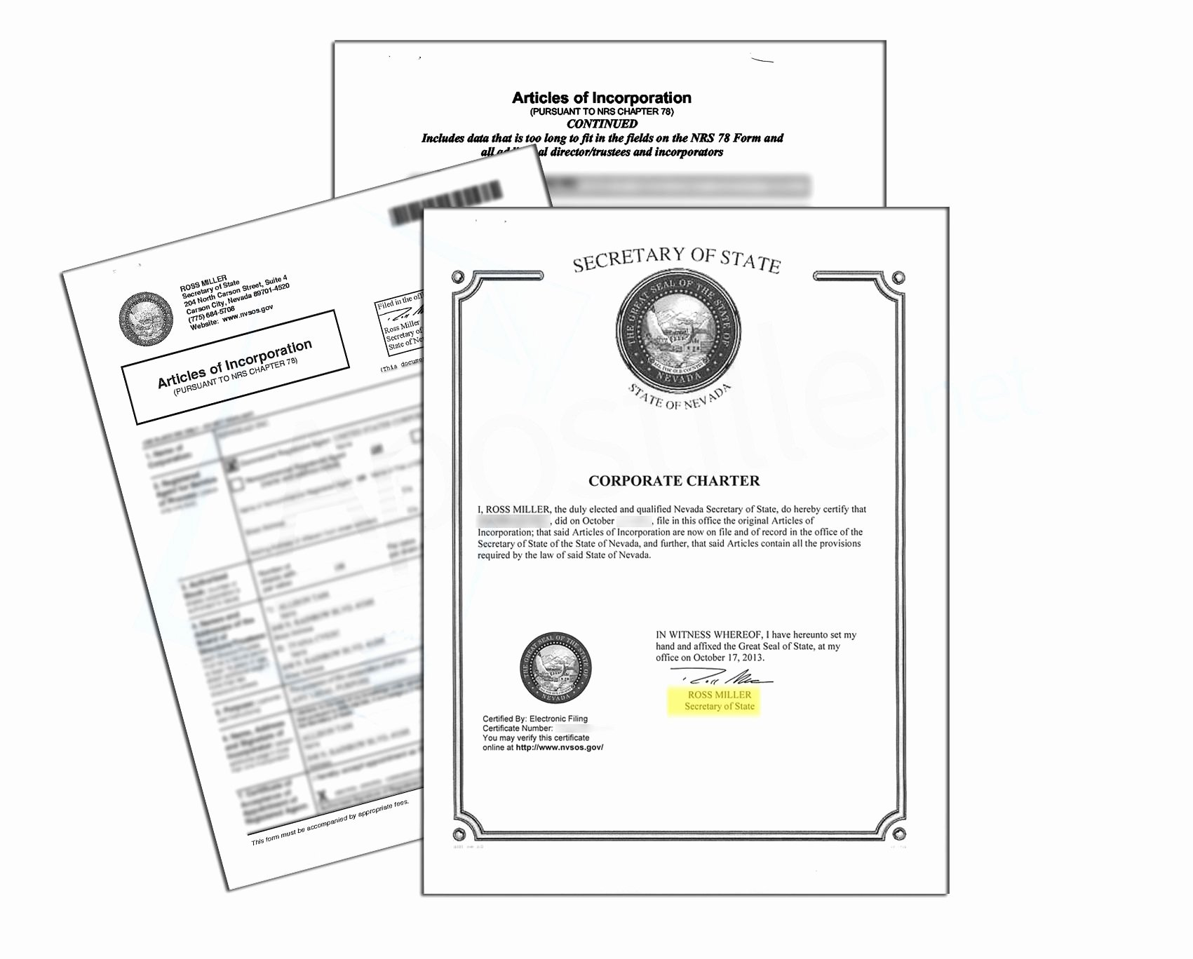 Corporate Charter Template Inspirational State Of Nevada Corporate Charter and Articles Of