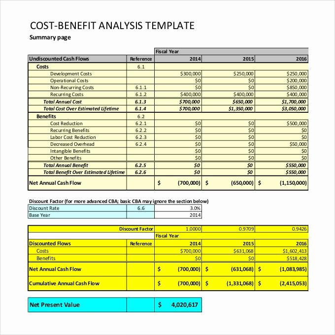 Cost Benefit Analysis Excel Template Best Of Cost Benefit Analysis Template 11 Free Pdf Word