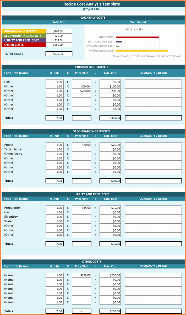 Cost Benefit Analysis Excel Template New 10 Cost Analysis Spreadsheet