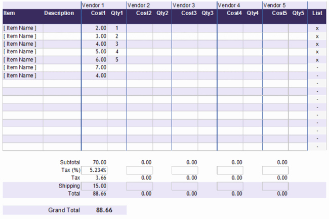 Cost Benefit Analysis Excel Template New 5 Cost Analysis Templates and Examples for Word Excel