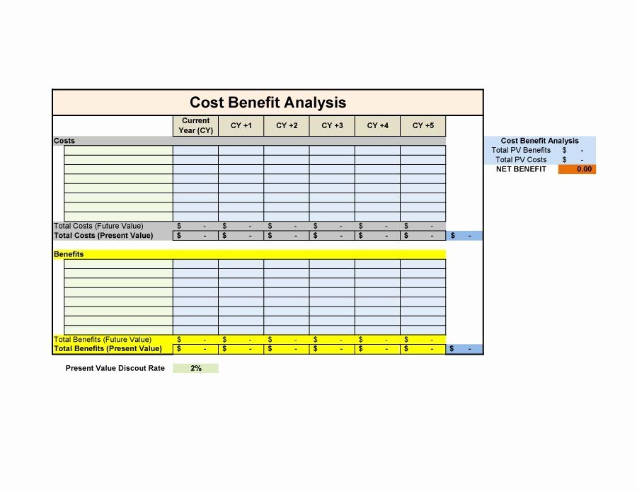 Cost Benefit Analysis Excel Template New Cost Benefit Analysis Template Excel Template