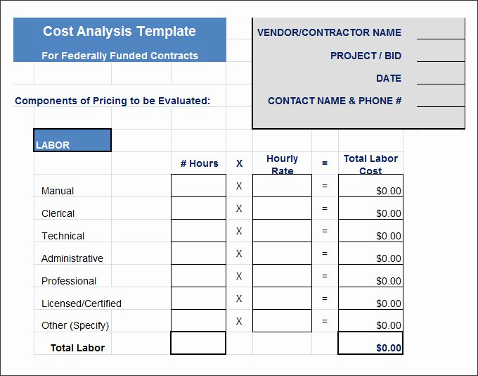 Cost Benefit Analysis Excel Template Unique Cost Benefit Analysis Template 7 Free Word Excel Pdf