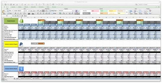 Cost Benefit Analysis Template Excel Microsoft Awesome 5 Cost Analysis Spreadsheet Templates formats Examples