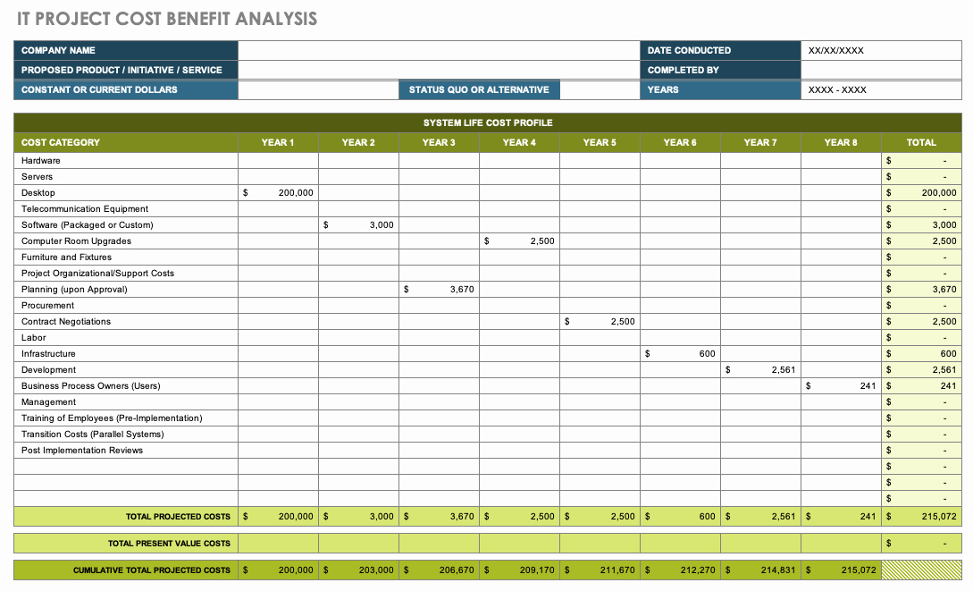 Cost Benefit Analysis Template Excel Microsoft Awesome Free Cost Benefit Analysis Templates Smartsheet