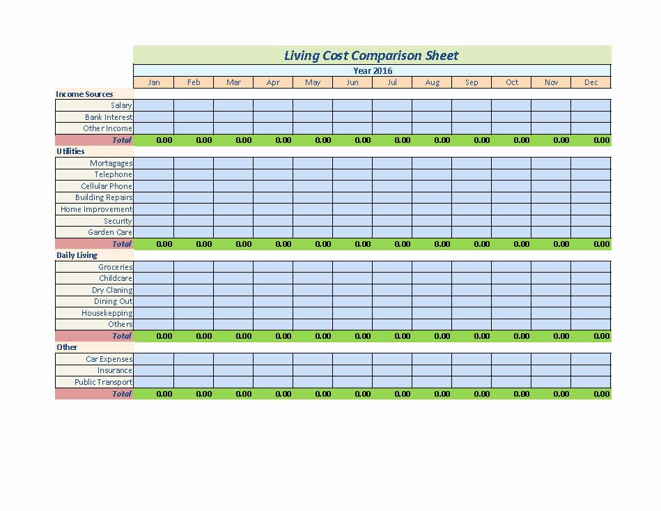 Cost Benefit Analysis Template Excel Microsoft Elegant 41 Free Cost Benefit Analysis Templates & Examples Free