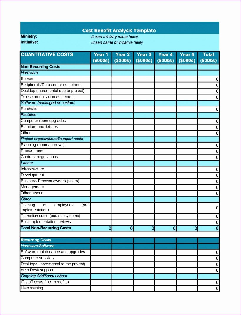 Cost Benefit Analysis Template Excel Microsoft Elegant 5 Free Cost Benefit Analysis Template Excel