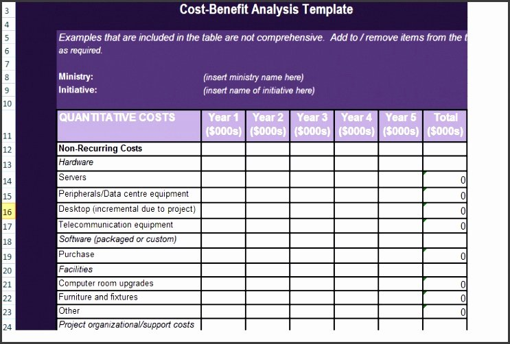 Cost Benefit Analysis Template Excel Microsoft Elegant 8 Simple Cost Benefit Analysis Template Excel