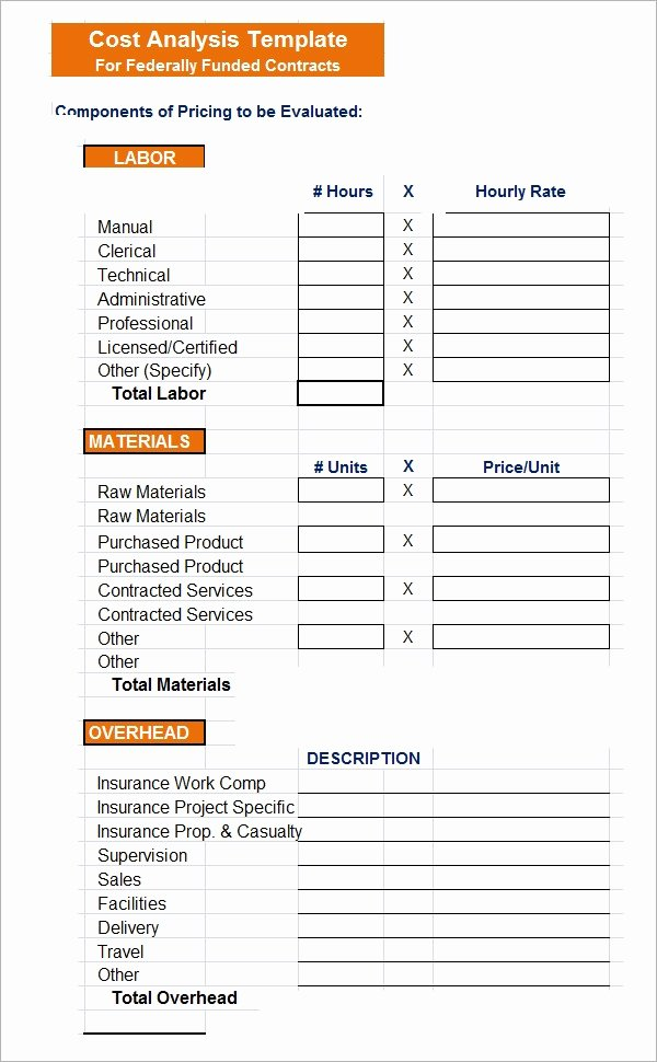 Cost Benefit Analysis Template Excel Microsoft Inspirational 31 Cost Analysis Samples Pdf Word Excel