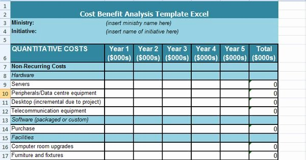 Cost Benefit Analysis Template Excel Microsoft Unique Get Cost Benefit Analysis Template Excel …
