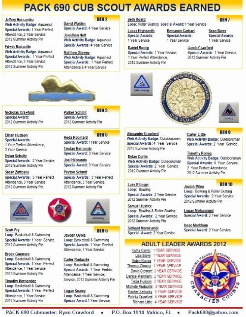 Cub Scout Calendar Template Beautiful Public Newsletters Cub Scout Pack 690 Brandon Florida