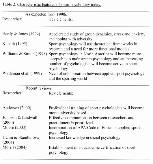 Current event Paper format Luxury Review Of Doctoral thesis Long Bone Lengthening thesis