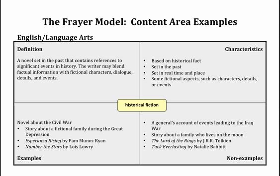 Current event Paper Sample New Examples Of Current event Essays
