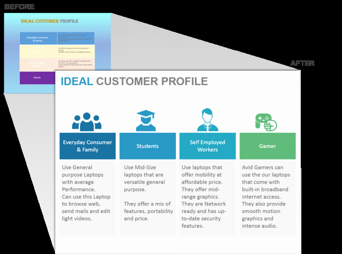 Customer Profile form Lovely How to Design the Perfect Product Launch Presentation