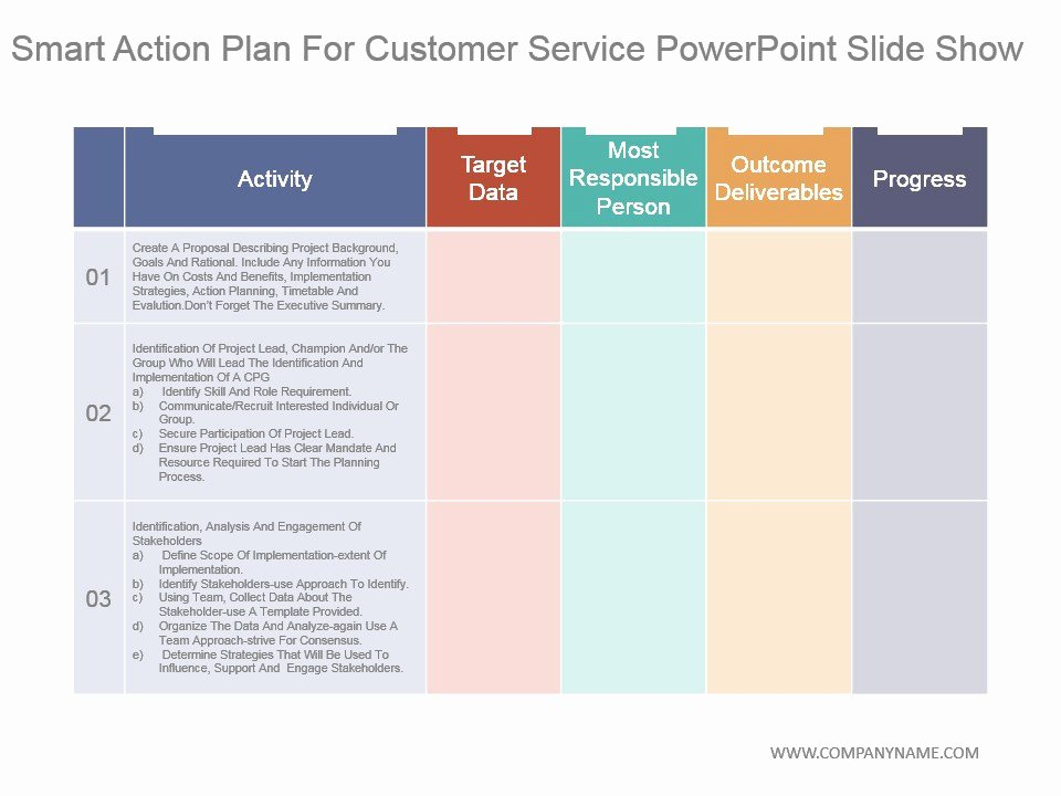 Customer Service Action Plan Examples Lovely 15 Customer Service Action Plan Template