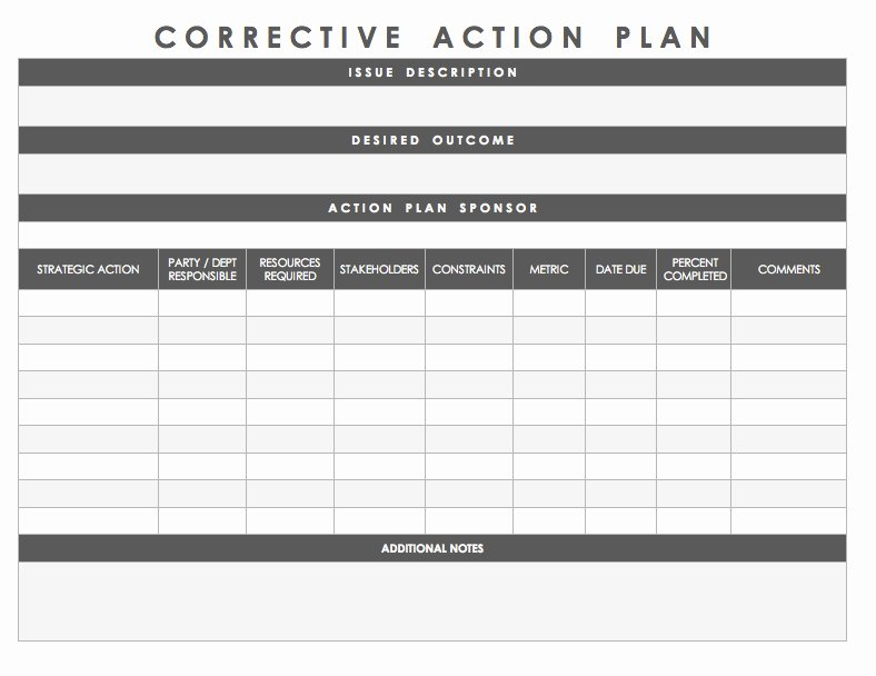Customer Service Action Plan Examples Luxury Free Action Plan Templates Smartsheet