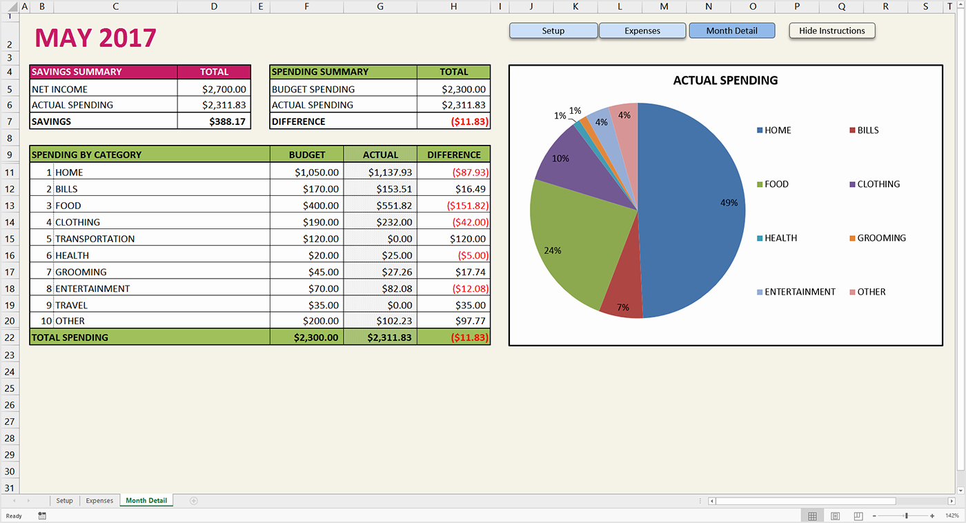 Daily Budget Template Excel Awesome Excel Template Bud