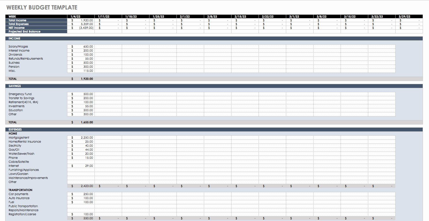 Daily Budget Template Excel Best Of Free Bud Templates In Excel for Any Use