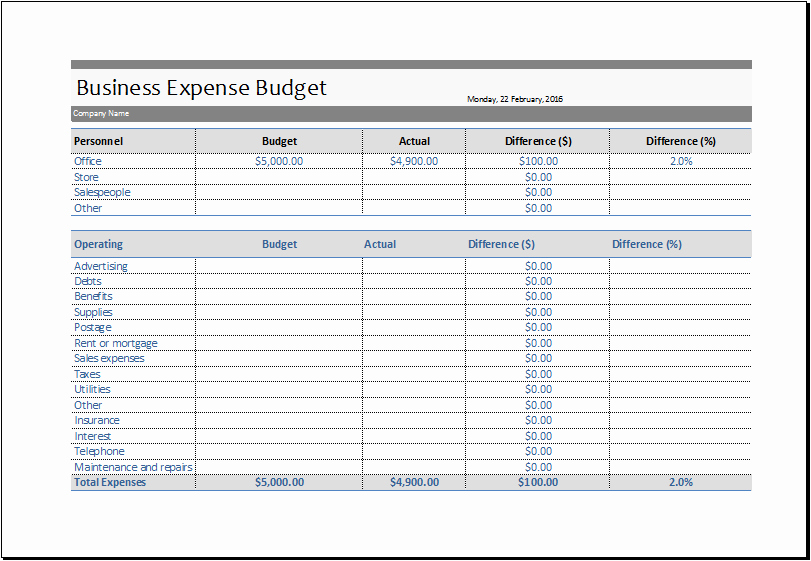 Daily Budget Template Excel Lovely Business Expense Bud Template for Excel