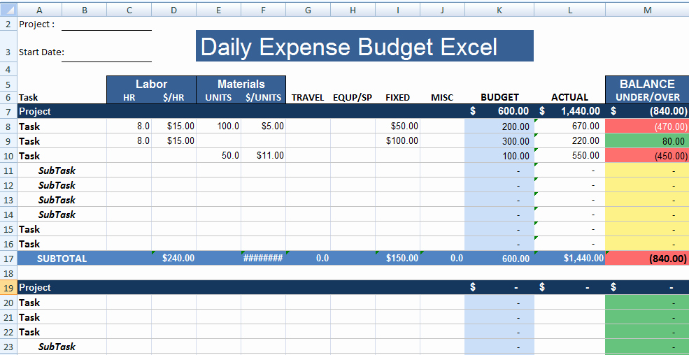 Daily Budget Template Excel Lovely Daily Expense Bud Excel Templates Xls